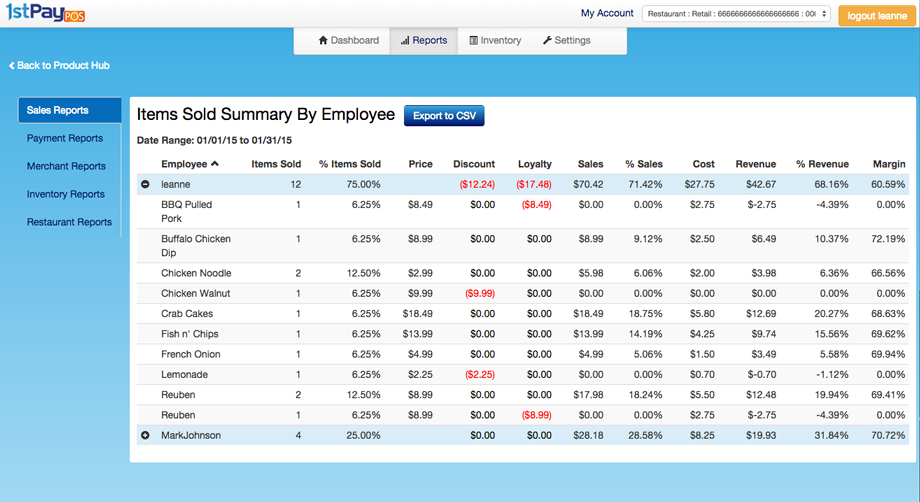 Items Sold by Employee Summary